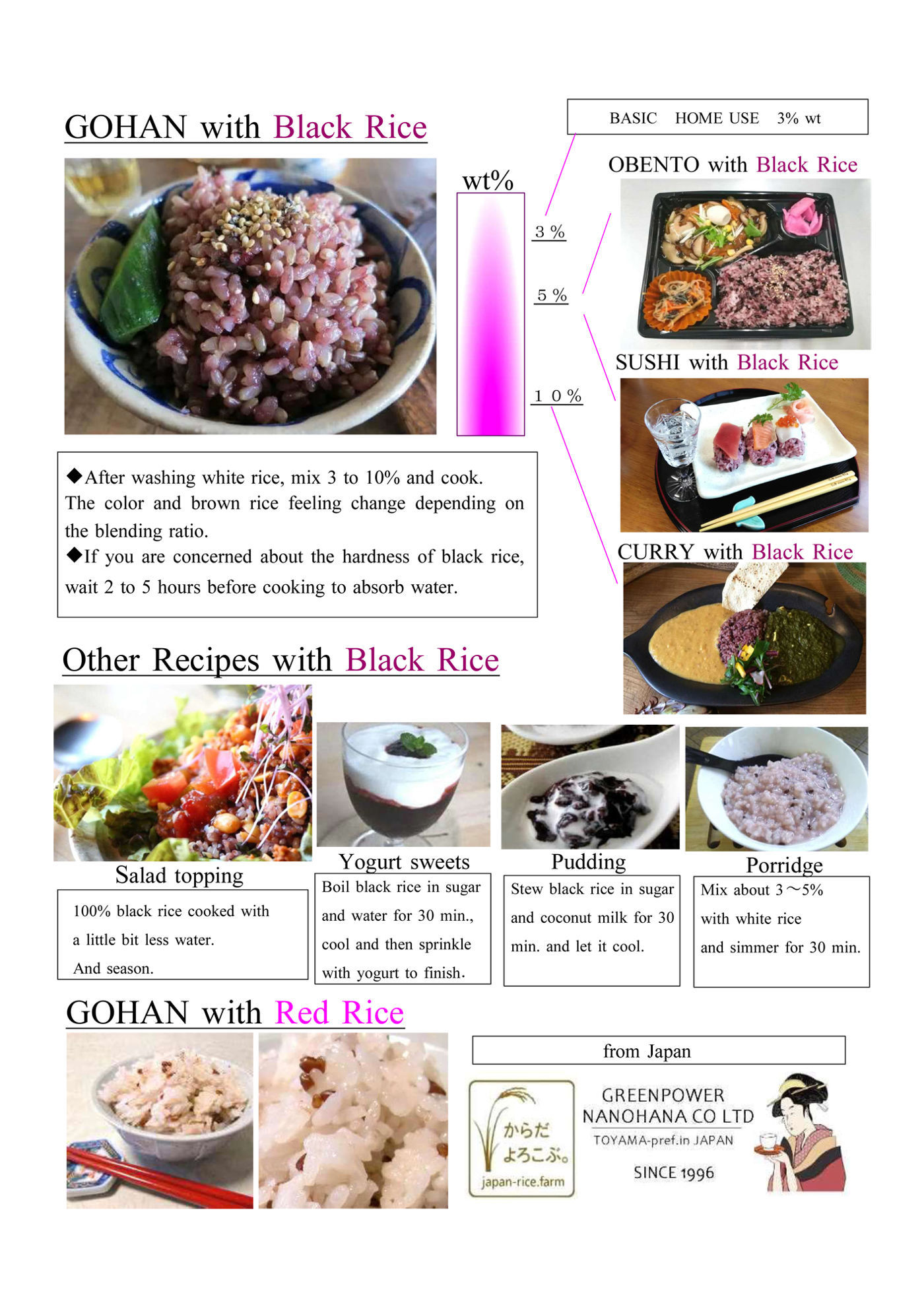 Schwarzer Reis, Rezepte
